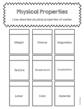 Physical Properties Safari [2 lab activites & Interactive Notebook Pages]