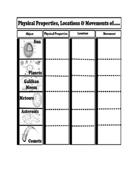 Physical Properties: Sun, Planets, Galilean Moons, Meteors