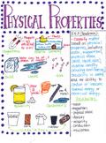 5th Grade Physical Properties of Matter