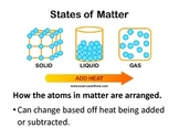 Physical Properties of Matter Flash Cards
