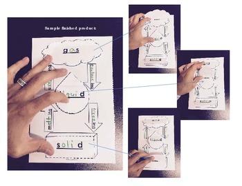 Physical Properties of Matter Interactive Notebook BUNDLE