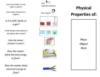 Physical Properties of Matter Interactive Notebook BUNDLE