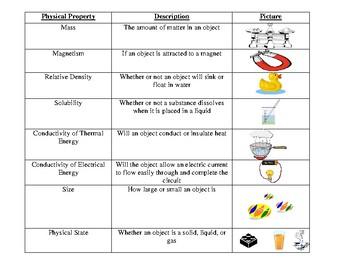 Physical Properties of Matter Sort