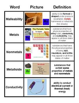 Physical Properties of Matter Vocabulary Card Sort