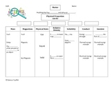 Science TEKS 5.5A Physical Properties Unit Organizer