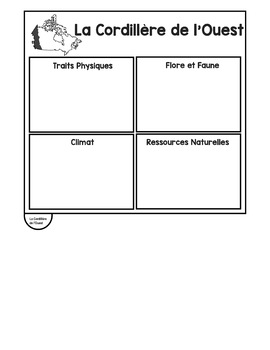 Physical Regions of Canada Flip Book in French - Les Régions Physique du Canada