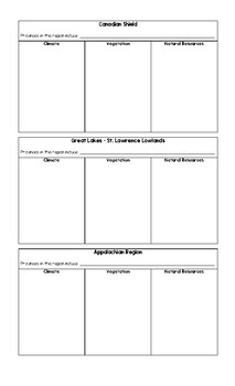 Physical Regions of Canada Research Sheet