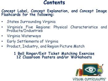 VA Studies: Physical Regions Flashcards- task cards, study guide, exam prep