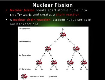 Physical Science: 10.2 Nuclear Fission and Fusion