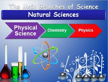 Physical Science: 1.1 The Nature of Science