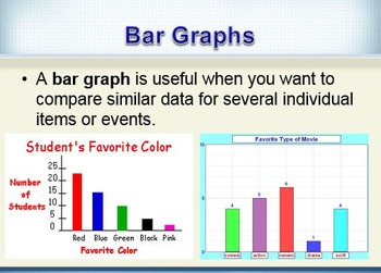 Physical Science: 1.3 Organizing Data