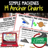 Simple Machines Anchor Charts, Posters, Physical Science Anchor Charts