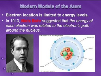 Physical Science: 4.1 The Development of Atomic Theory