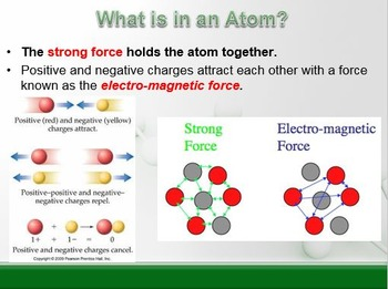 Physical Science: 4.2 The Structure of Atoms