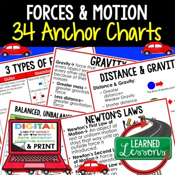 Physical Science 34 Forces & Motion Anchor Charts