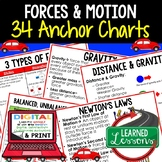 Forces & Motion Anchor Charts, Posters, Physical Science Anchor Charts
