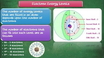 Physical Science: 4.3 Modern Atomic Theory
