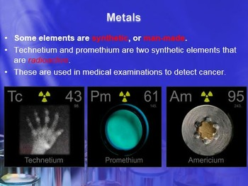 Physical Science: 5.3 Families of Elements