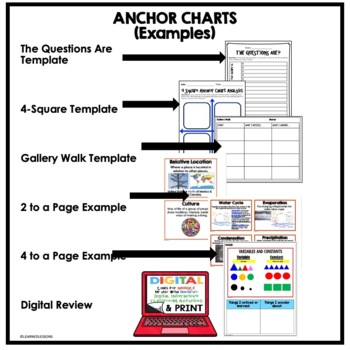 Physical Science Anchor Chart Sampler FREE
