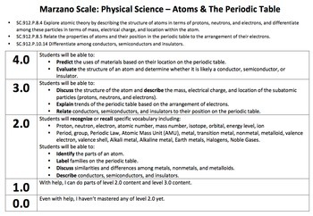Marzano Goals and Scales PHYSICAL SCIENCE BUNDLE