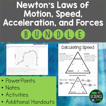 Force and Motion Physical Science Bundle:  Forces, Speed and Newton's Laws