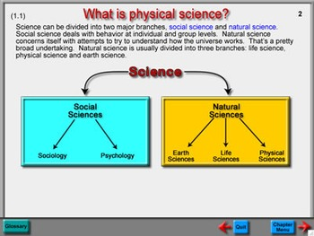 Physical Science Chapter 1: Introduction to Physical Science