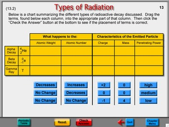 Physical Science Chapter 13: Nuclear Energy