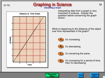 Physical Science Chapter 2: Making Measurements