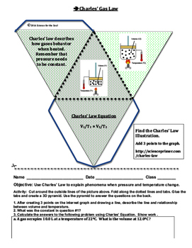Physical Science: Charles' Gas Law