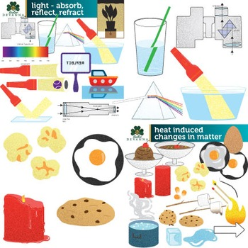 Physical Science Clip Art Bundle I