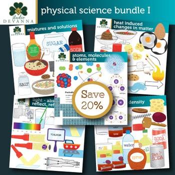 Physical Science Clip Art Bundle I