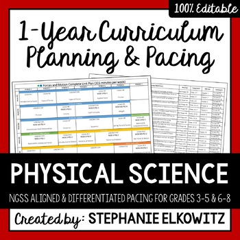 Physical Science Curriculum Differentiated Planning and Pacing Guide