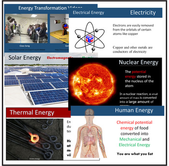 Energy and Energy Transformation PowerPoint