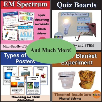 Physical Science Curriculum Resource