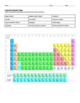 Physical Science EOCT Review