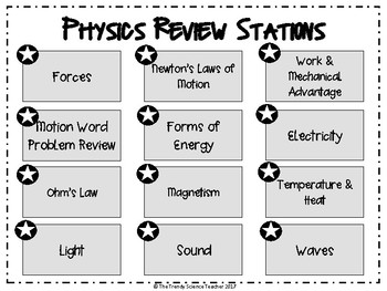 Physical Science Review Activity: PHYSICS