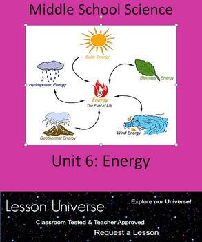 Unit 6: Physical Science Energy Unit