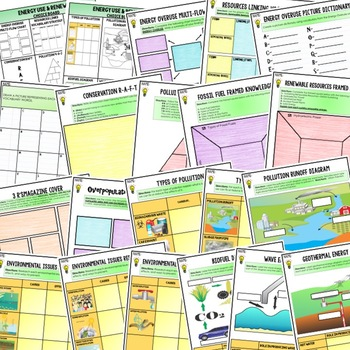 Physical Science Energy Use & Renewal Activities, Choice Board, Print & Digital