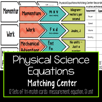 Physical Science Equations