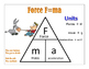 Physical Science Formula Posters