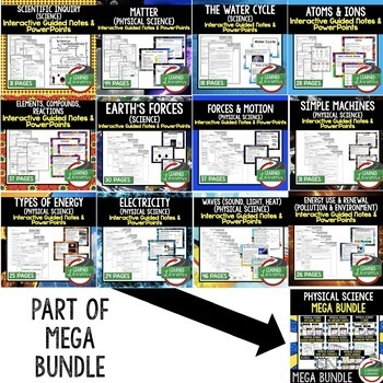 Physical Science Interactive Guided Notes and PowerPoints NGSSs, Google & Print