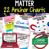 Matter Anchor Charts, Matter Posters, Physical Science Anc