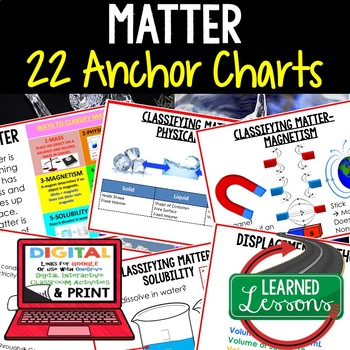 Physical Science Matter and Its Properties Anchor Charts