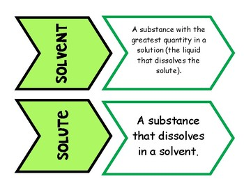 Physical Science: Mixtures and Solutions Vocabulary