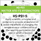 Physical Science National Standards Printable Posters: 24 Posters, Modern Design