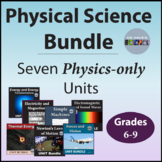 Physical Science Physics Curriculum Middle School Science