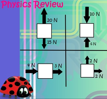 Physical Science - Physics Review