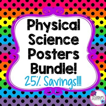 Physical Science Posters Bundle! 25% Savings!!