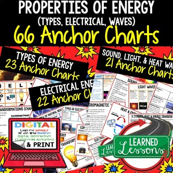 Physical Science Properties of Energy 66 Anchor Charts