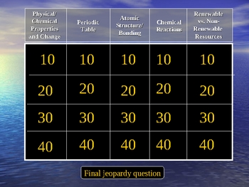 Physical Science Review Jeopardy #3 (Physical Chemical atomic)